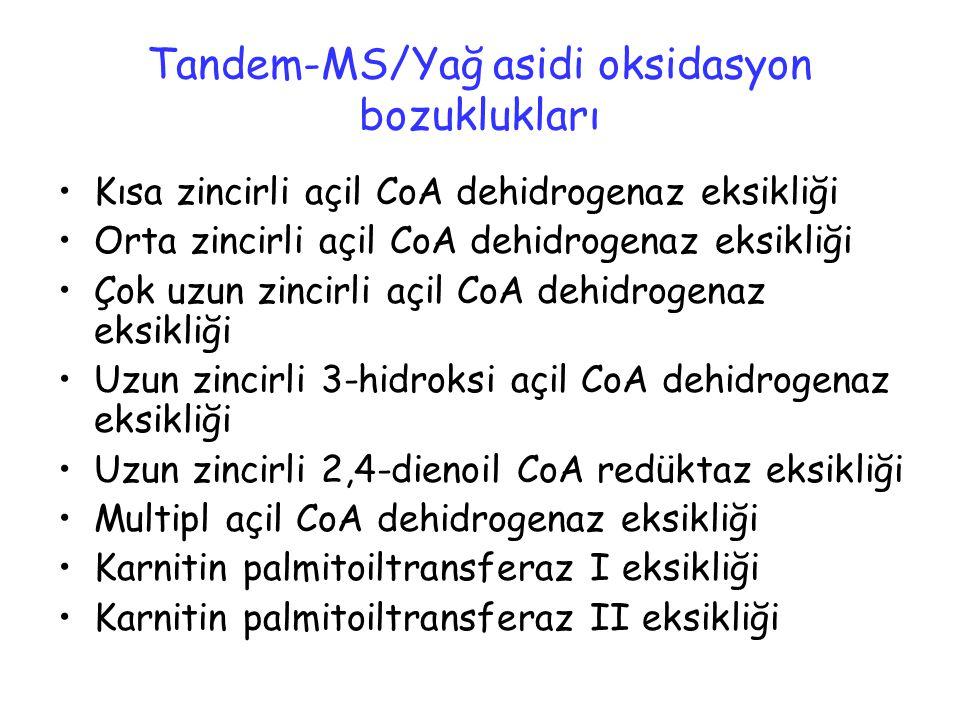 Tandem-MS/Yağ asidi oksidasyon bozuklukları