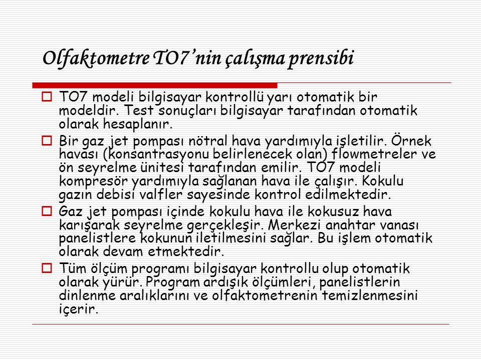Olfaktometre TO7'nin çalışma prensibi