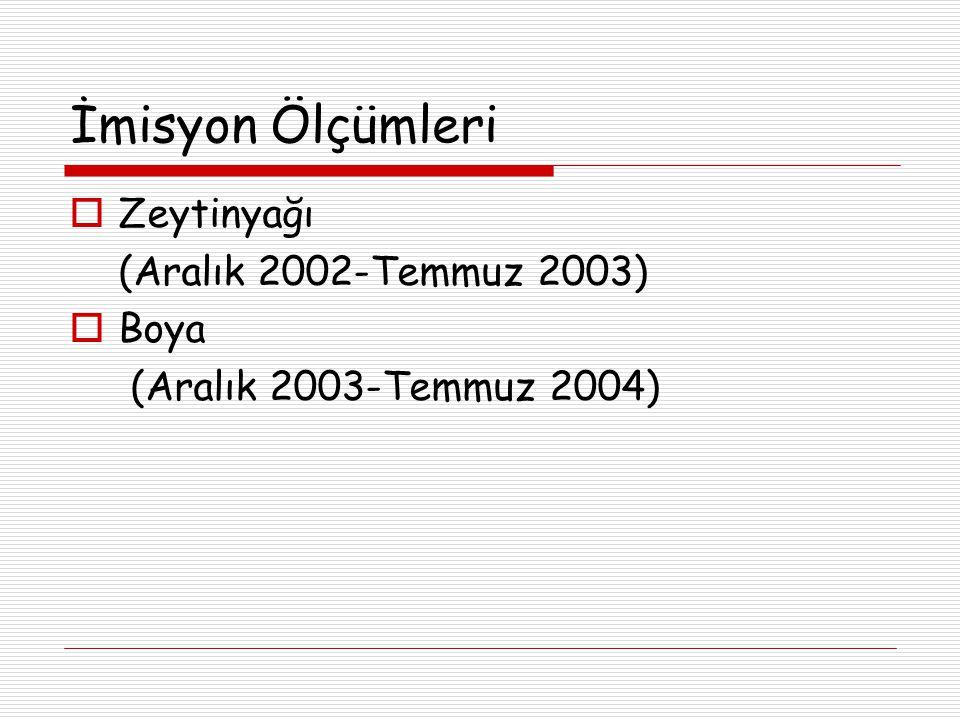 İmisyon Ölçümleri Zeytinyağı (Aralık 2002-Temmuz 2003) Boya