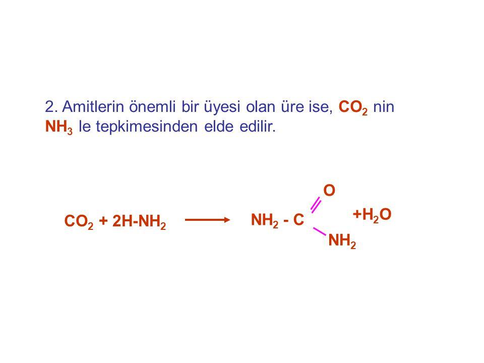 2. Amitlerin önemli bir üyesi olan üre ise, CO2 nin NH3 le tepkimesinden elde edilir.