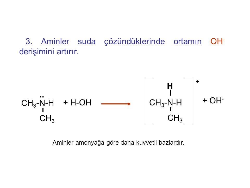 3. Aminler suda çözündüklerinde ortamın OH- derişimini artırır.