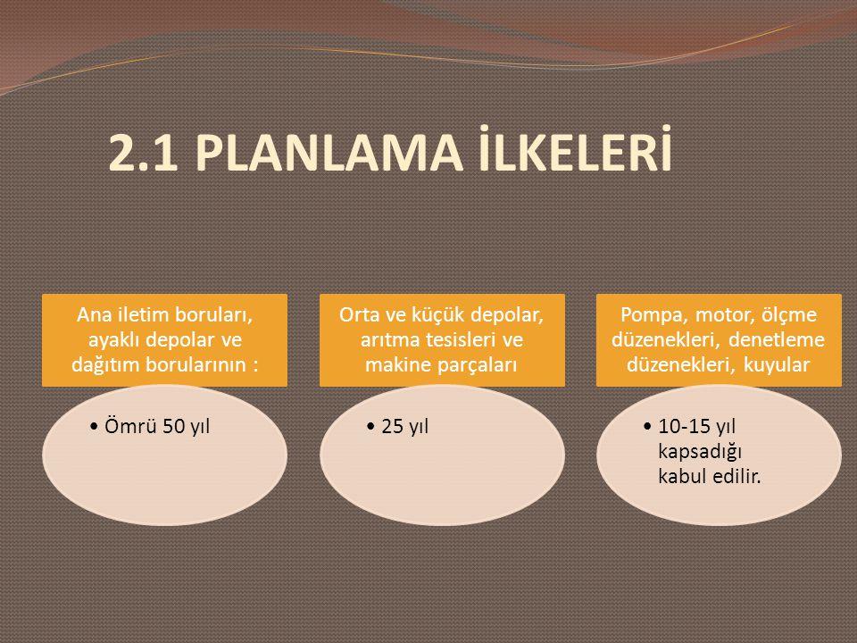 2.1 PLANLAMA İLKELERİ Ana iletim boruları, ayaklı depolar ve dağıtım borularının : Ömrü 50 yıl.