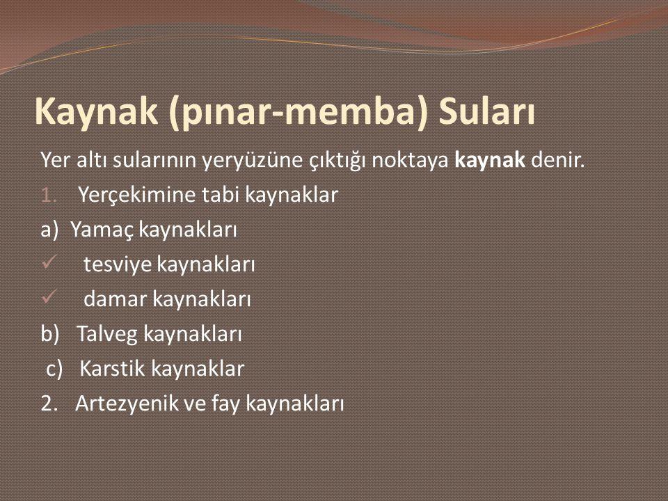 Kaynak (pınar-memba) Suları