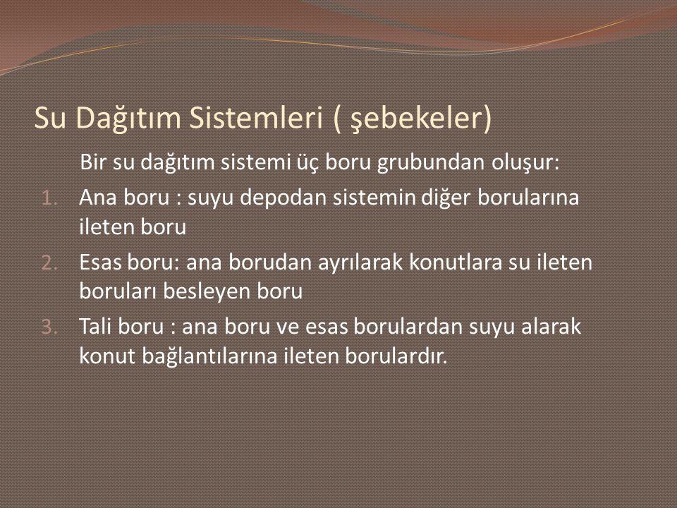 Su Dağıtım Sistemleri ( şebekeler)