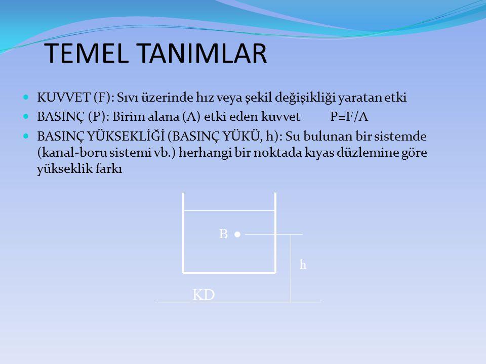 TEMEL TANIMLAR KUVVET (F): Sıvı üzerinde hız veya şekil değişikliği yaratan etki. BASINÇ (P): Birim alana (A) etki eden kuvvet P=F/A.