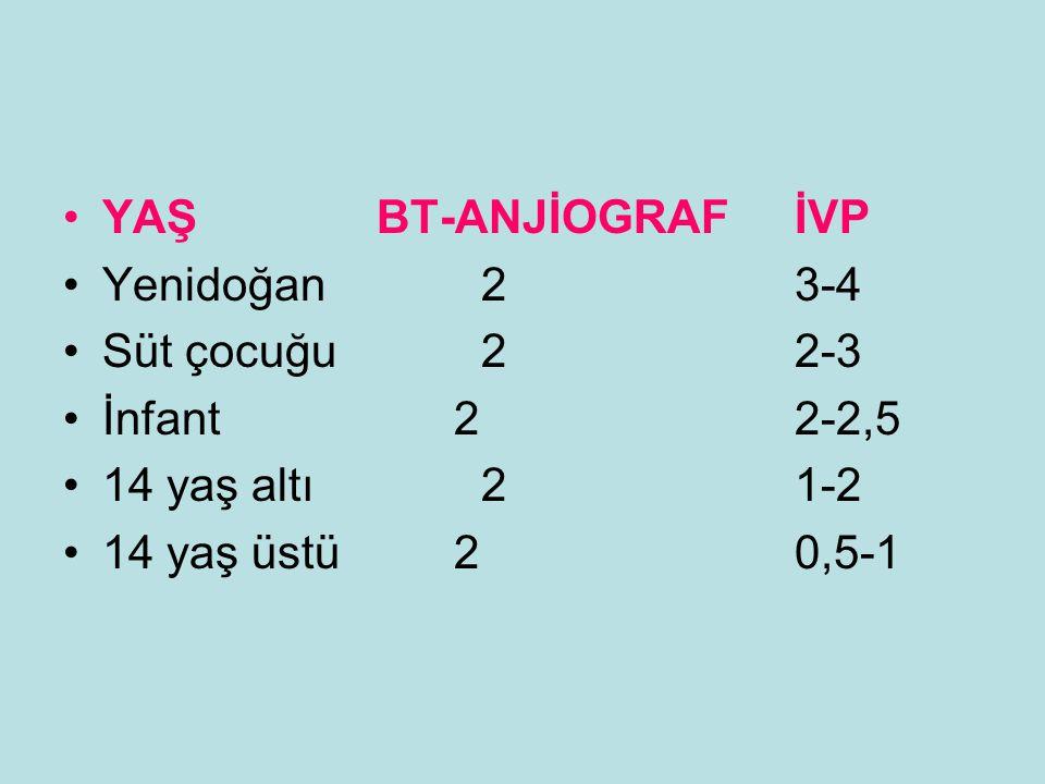 YAŞ BT-ANJİOGRAF İVP Yenidoğan 2 3-4. Süt çocuğu 2 2-3. İnfant 2 2-2,5. 14 yaş altı 2 1-2.