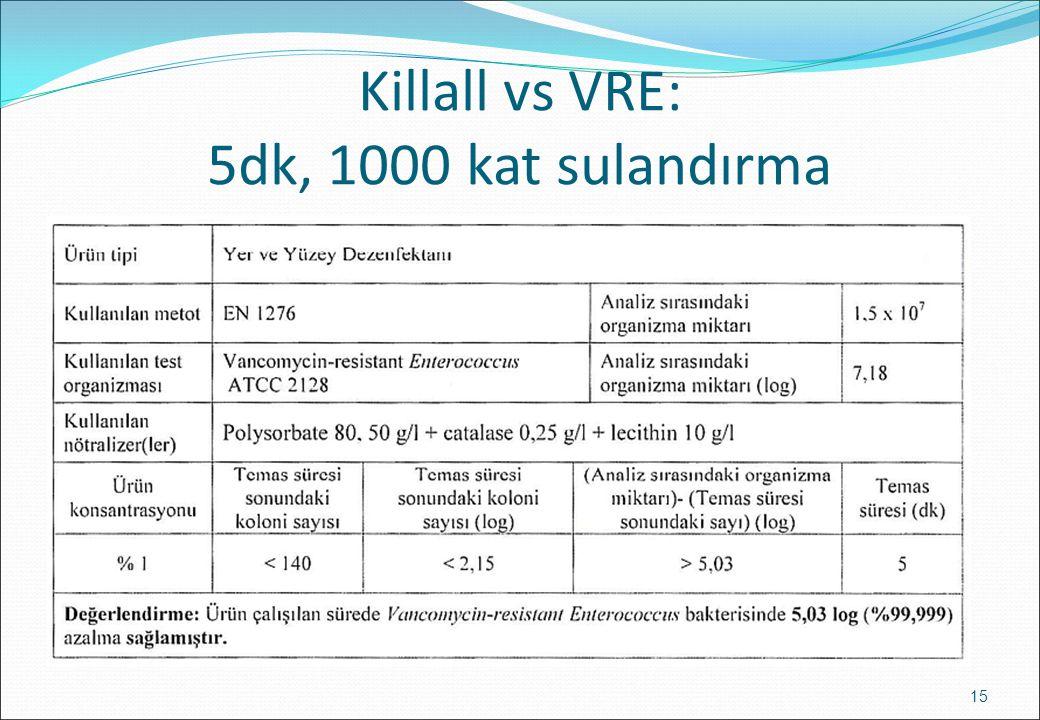 Killall vs VRE: 5dk, 1000 kat sulandırma