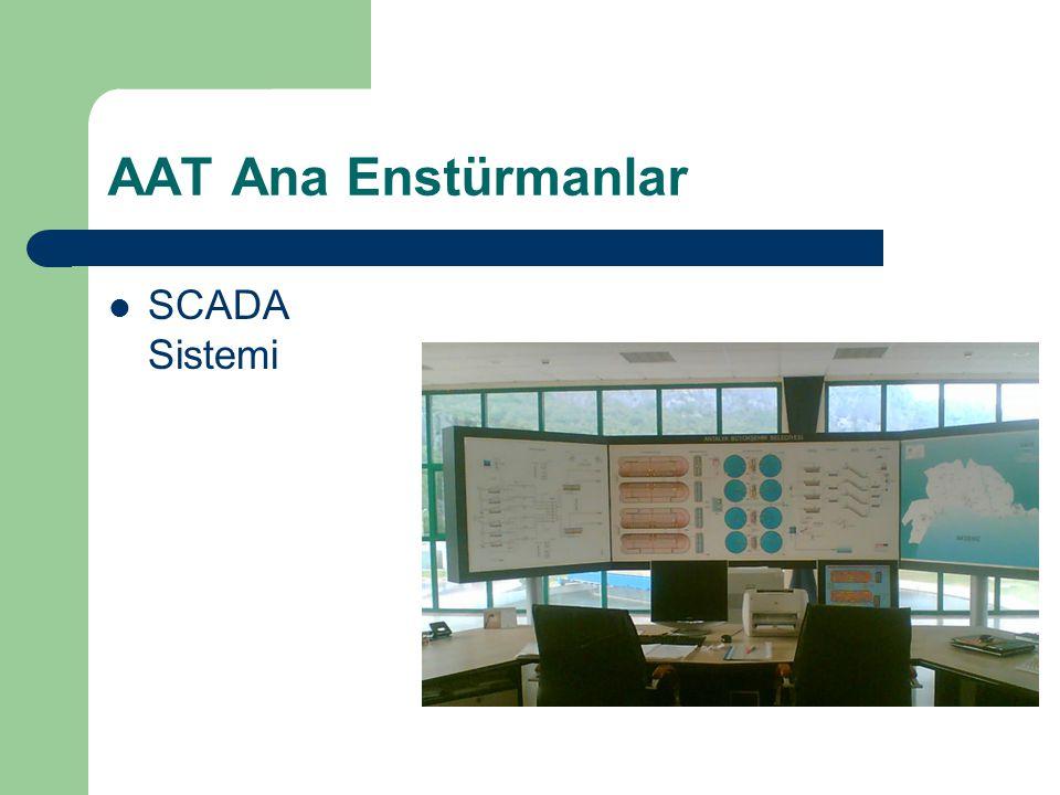 AAT Ana Enstürmanlar SCADA Sistemi