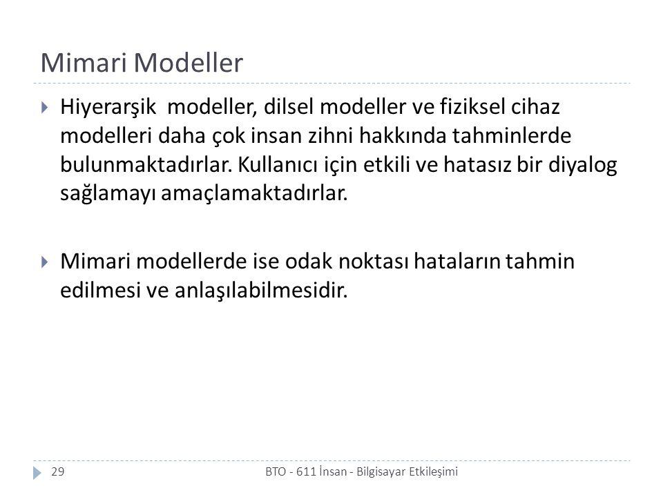 Mimari Modeller
