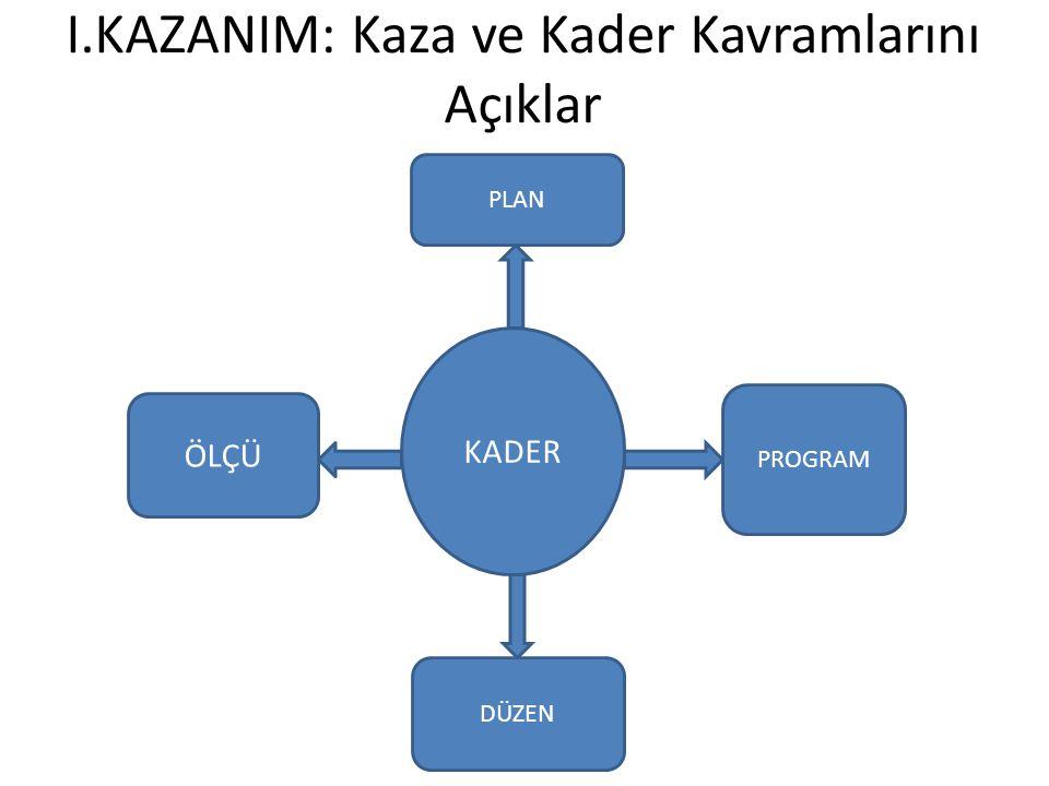 I.KAZANIM: Kaza ve Kader Kavramlarını Açıklar