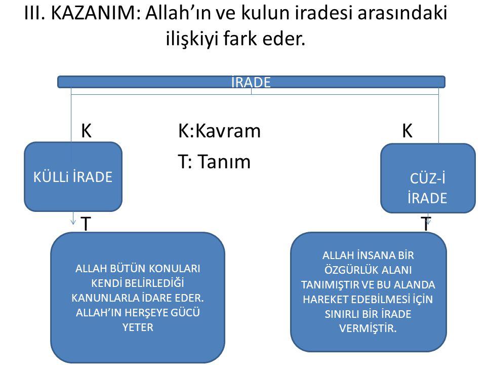 III. KAZANIM: Allah'ın ve kulun iradesi arasındaki ilişkiyi fark eder.