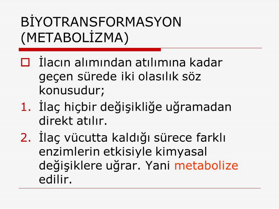 BİYOTRANSFORMASYON (METABOLİZMA)