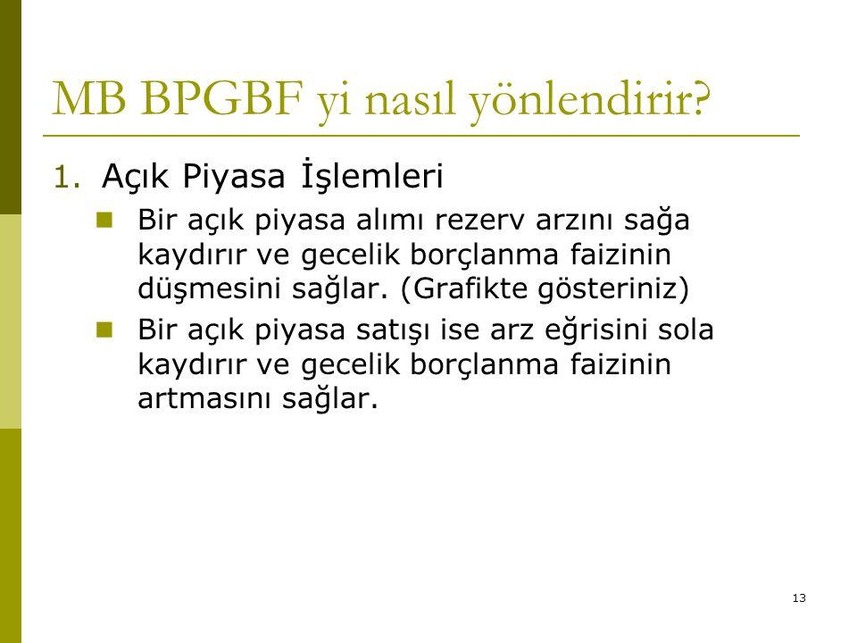 MB BPGBF yi nasıl yönlendirir