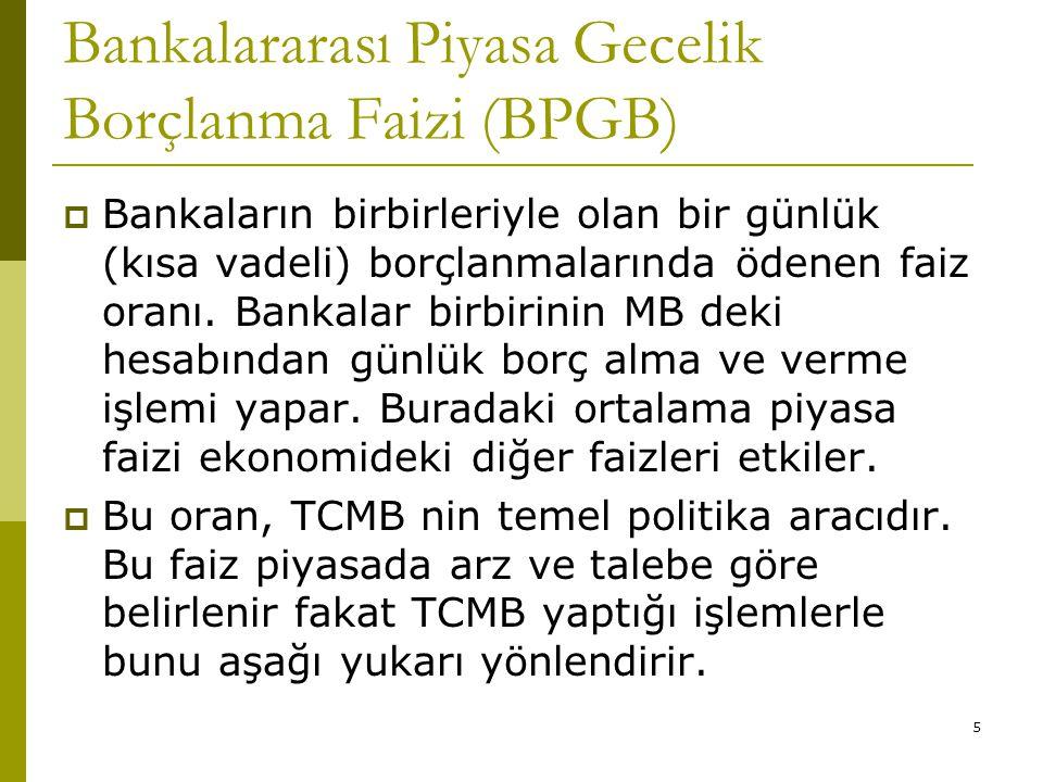 Bankalararası Piyasa Gecelik Borçlanma Faizi (BPGB)