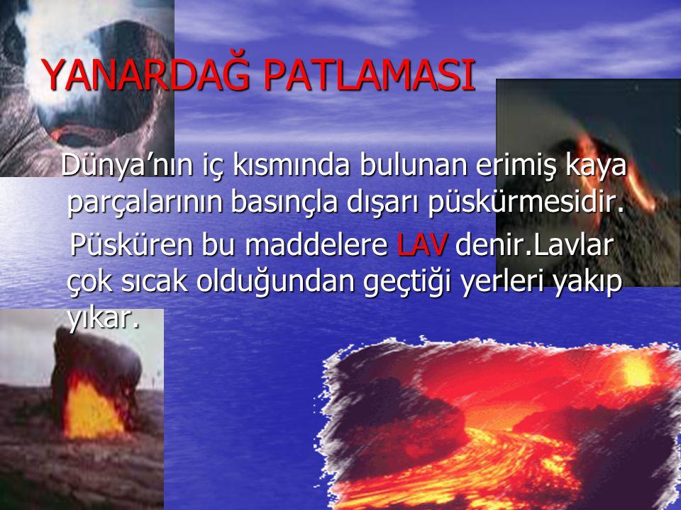 YANARDAĞ PATLAMASI Dünya'nın iç kısmında bulunan erimiş kaya parçalarının basınçla dışarı püskürmesidir.