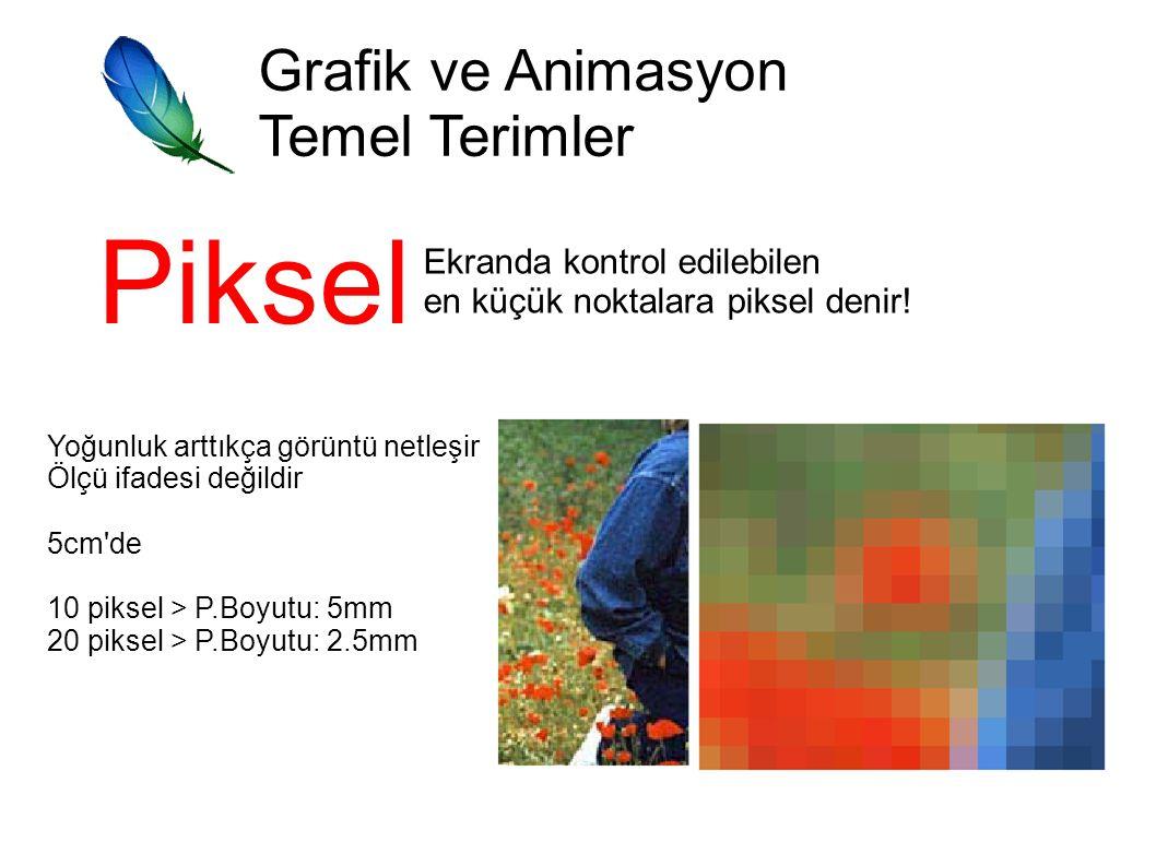 Piksel Grafik ve Animasyon Temel Terimler Ekranda kontrol edilebilen