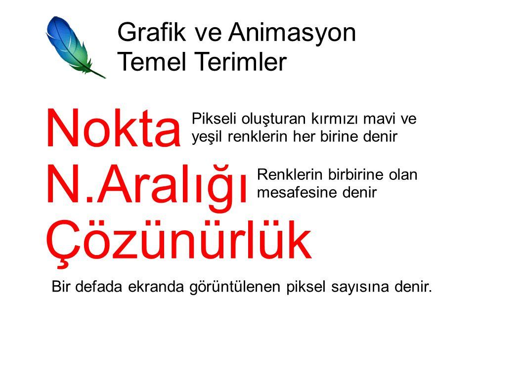 Nokta N.Aralığı Çözünürlük Grafik ve Animasyon Temel Terimler