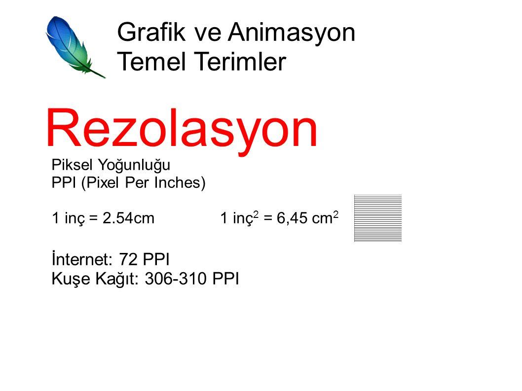 Rezolasyon Grafik ve Animasyon Temel Terimler İnternet: 72 PPI