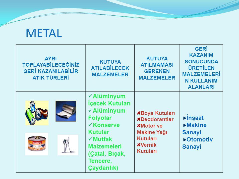 METAL Alüminyum İçecek Kutuları Alüminyum Folyolar Konserve Kutular
