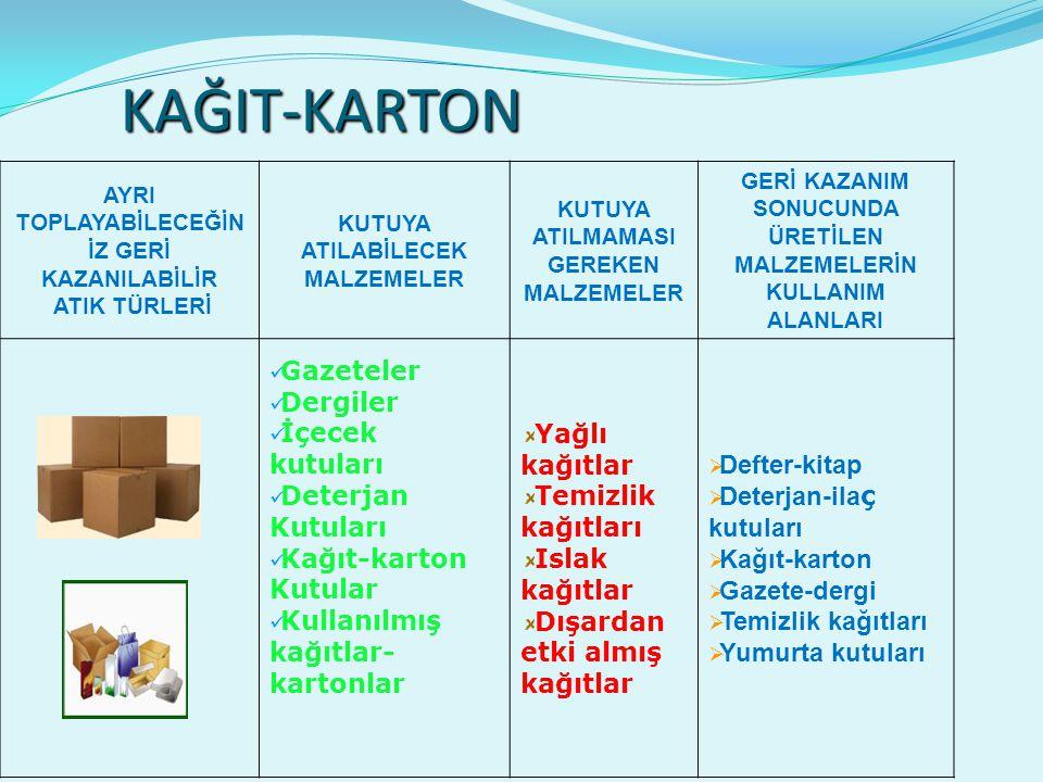 KAĞIT-KARTON Gazeteler Dergiler İçecek kutuları Deterjan Kutuları