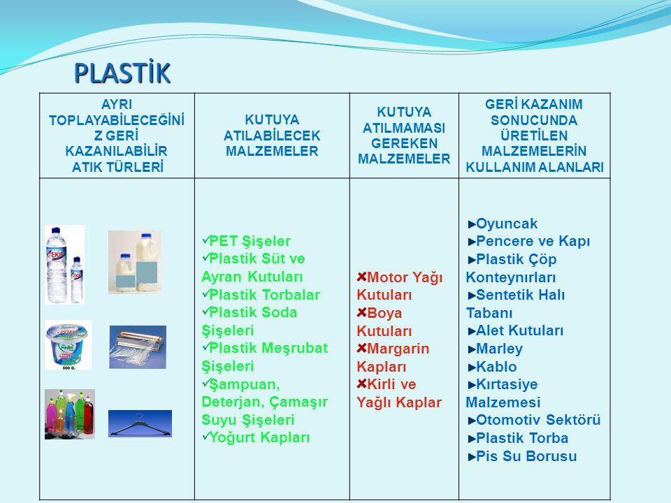 PLASTİK PET Şişeler Plastik Süt ve Ayran Kutuları Plastik Torbalar