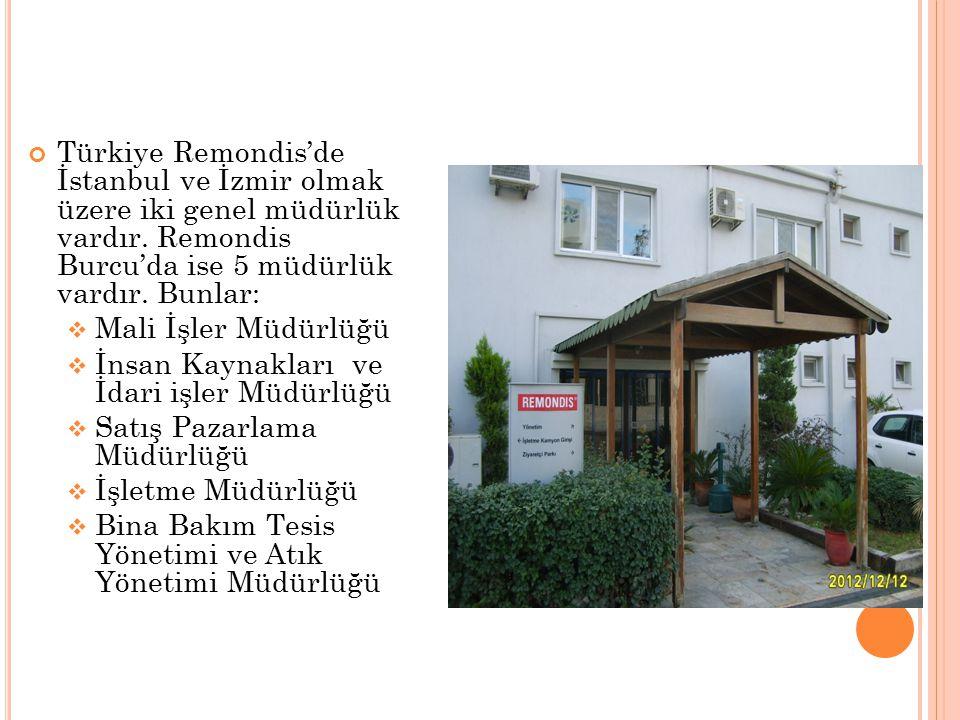 Türkiye Remondis'de İstanbul ve İzmir olmak üzere iki genel müdürlük vardır. Remondis Burcu'da ise 5 müdürlük vardır. Bunlar: