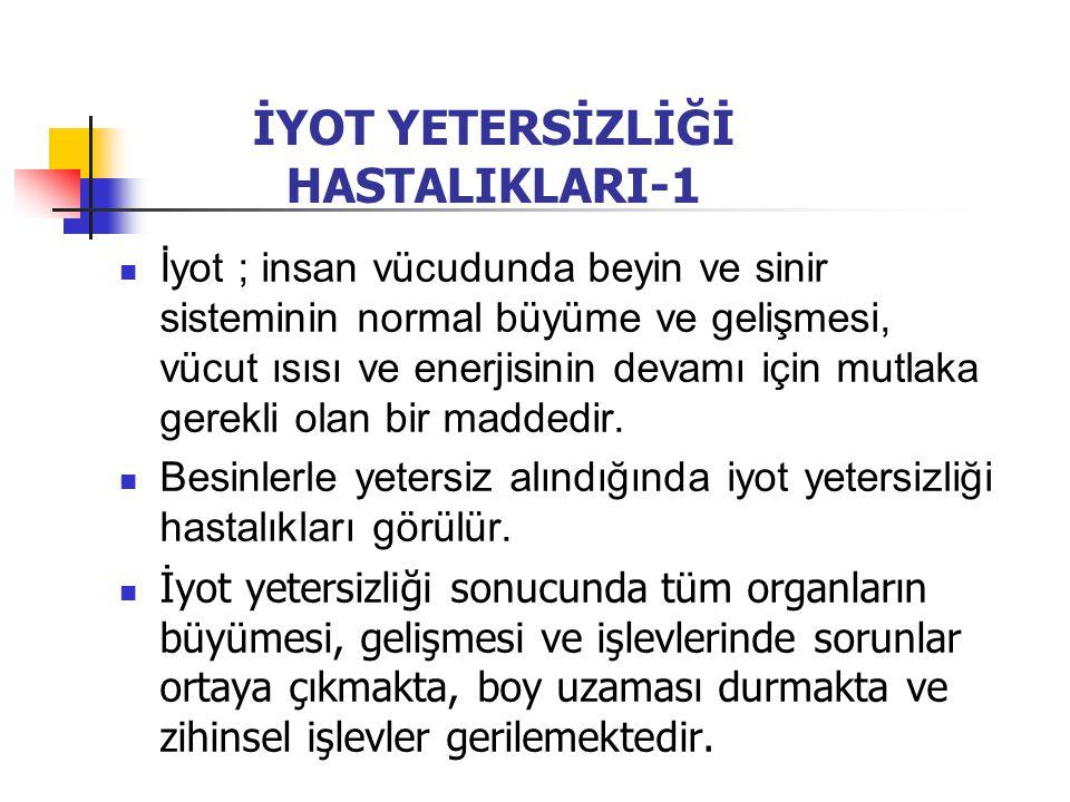 İYOT YETERSİZLİĞİ HASTALIKLARI-1