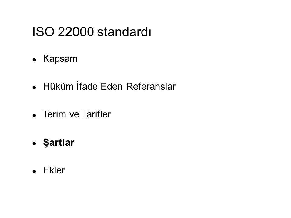 ISO 22000 standardı Kapsam Hüküm İfade Eden Referanslar