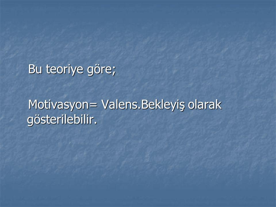 Bu teoriye göre; Motivasyon= Valens.Bekleyiş olarak gösterilebilir.
