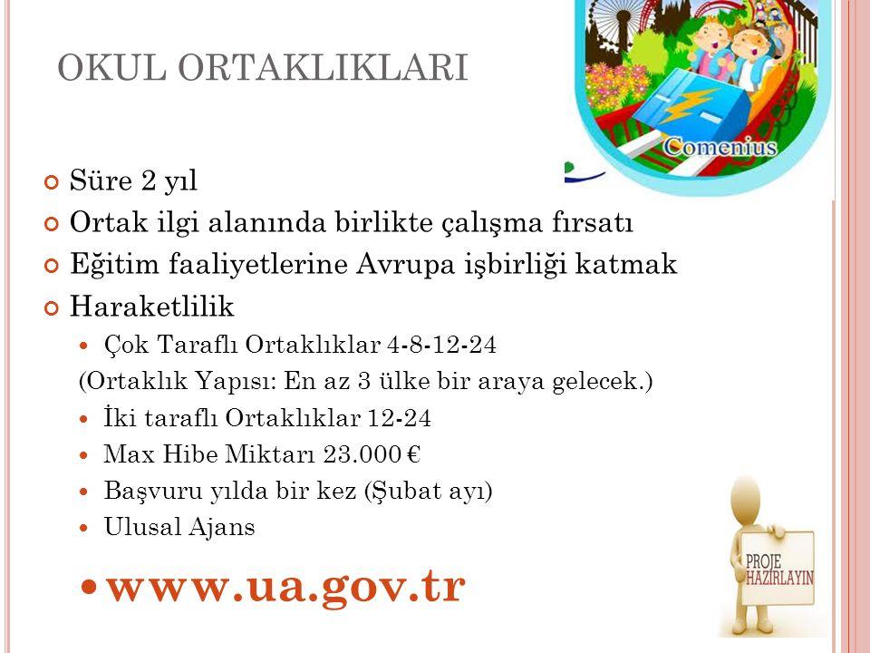 www.ua.gov.tr OKUL ORTAKLIKLARI Süre 2 yıl