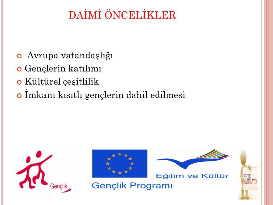 DAİMİ ÖNCELİKLER Avrupa vatandaşlığı Gençlerin katılımı