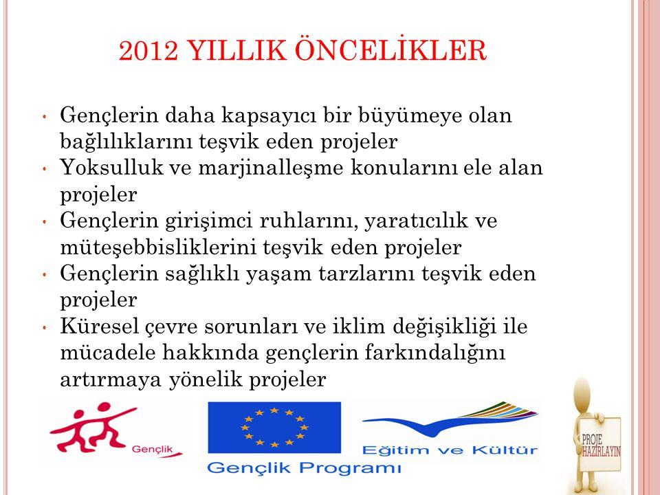 2012 YILLIK ÖNCELİKLER Gençlerin daha kapsayıcı bir büyümeye olan bağlılıklarını teşvik eden projeler.