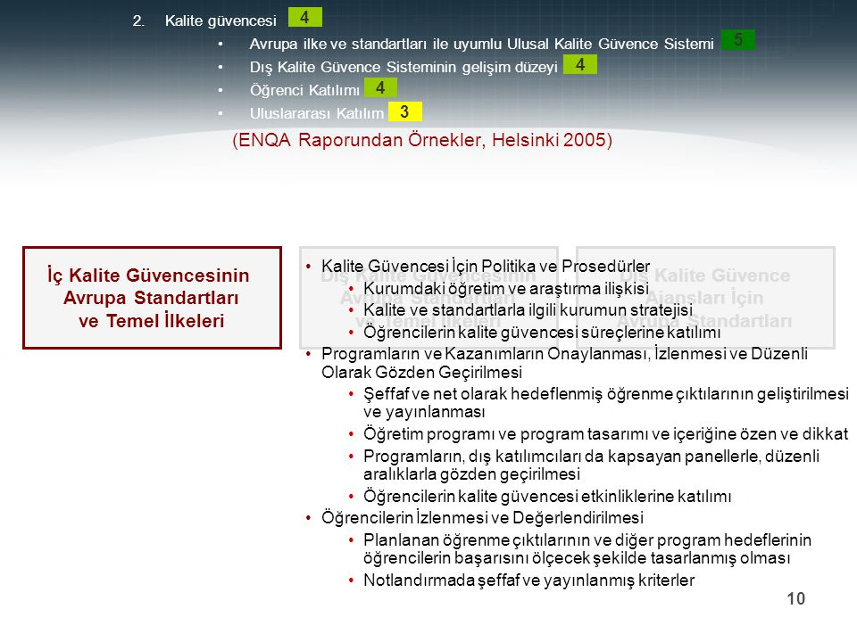 (ENQA Raporundan Örnekler, Helsinki 2005)