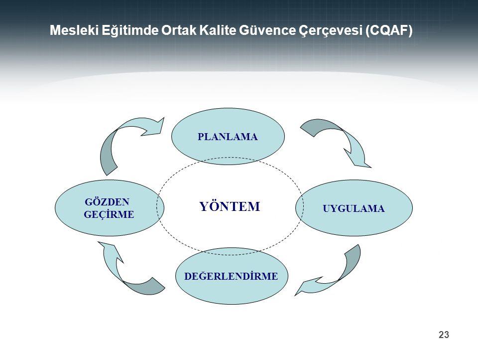 Mesleki Eğitimde Ortak Kalite Güvence Çerçevesi (CQAF)