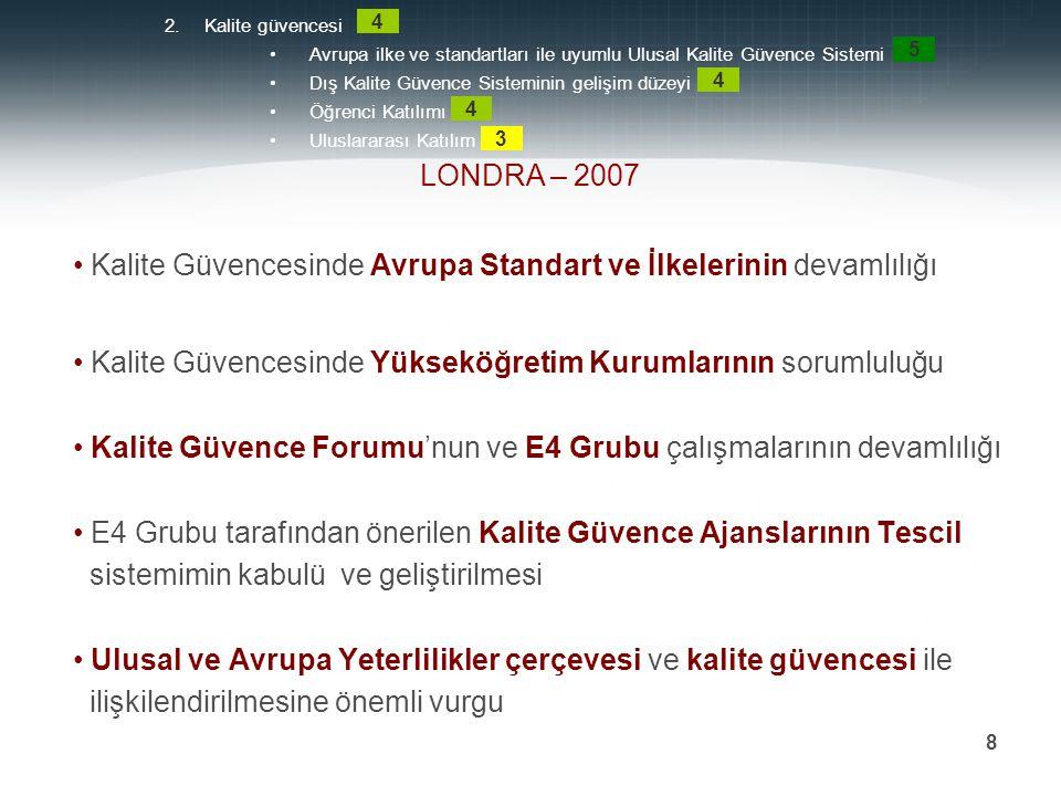 Kalite Güvencesinde Avrupa Standart ve İlkelerinin devamlılığı