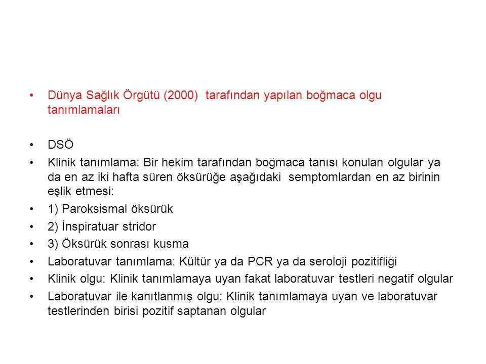 Dünya Sağlık Örgütü (2000) tarafından yapılan boğmaca olgu tanımlamaları
