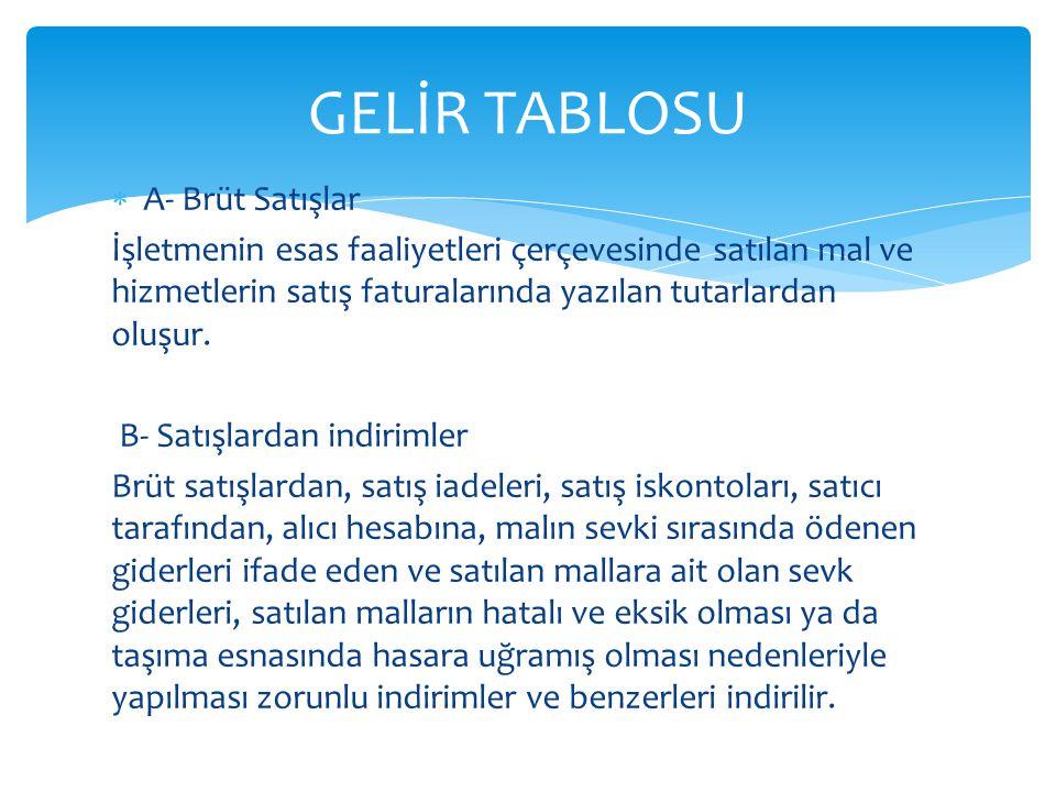 GELİR TABLOSU A- Brüt Satışlar