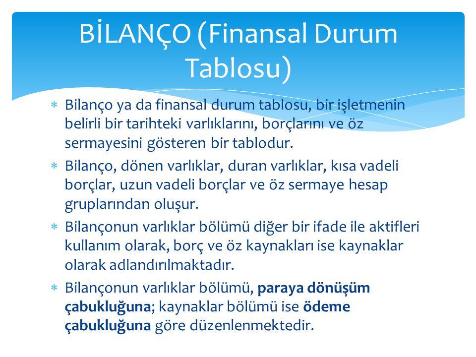 BİLANÇO (Finansal Durum Tablosu)