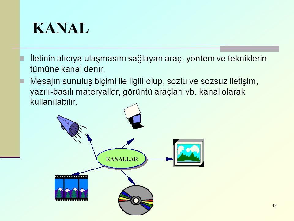 KANAL İletinin alıcıya ulaşmasını sağlayan araç, yöntem ve tekniklerin tümüne kanal denir.