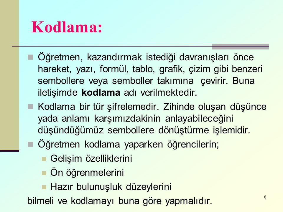 Kodlama: