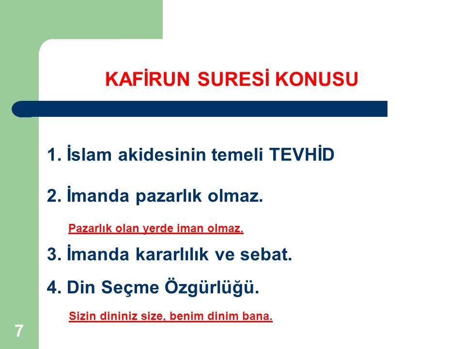 KAFİRUN SURESİ KONUSU 1. İslam akidesinin temeli TEVHİD