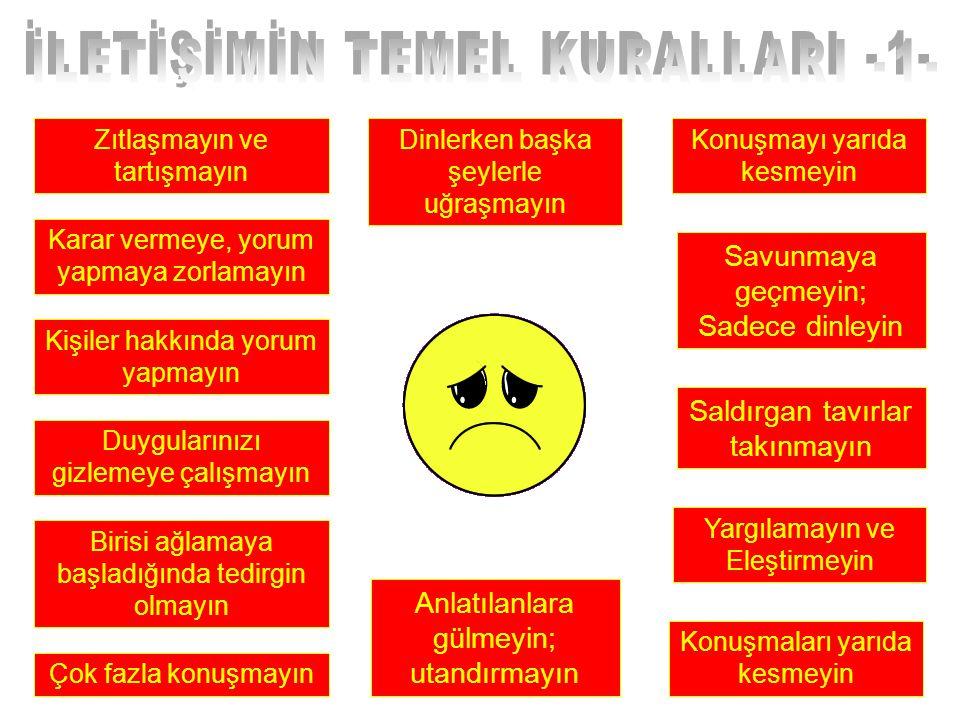 İLETİŞİMİN TEMEL KURALLARI -1-