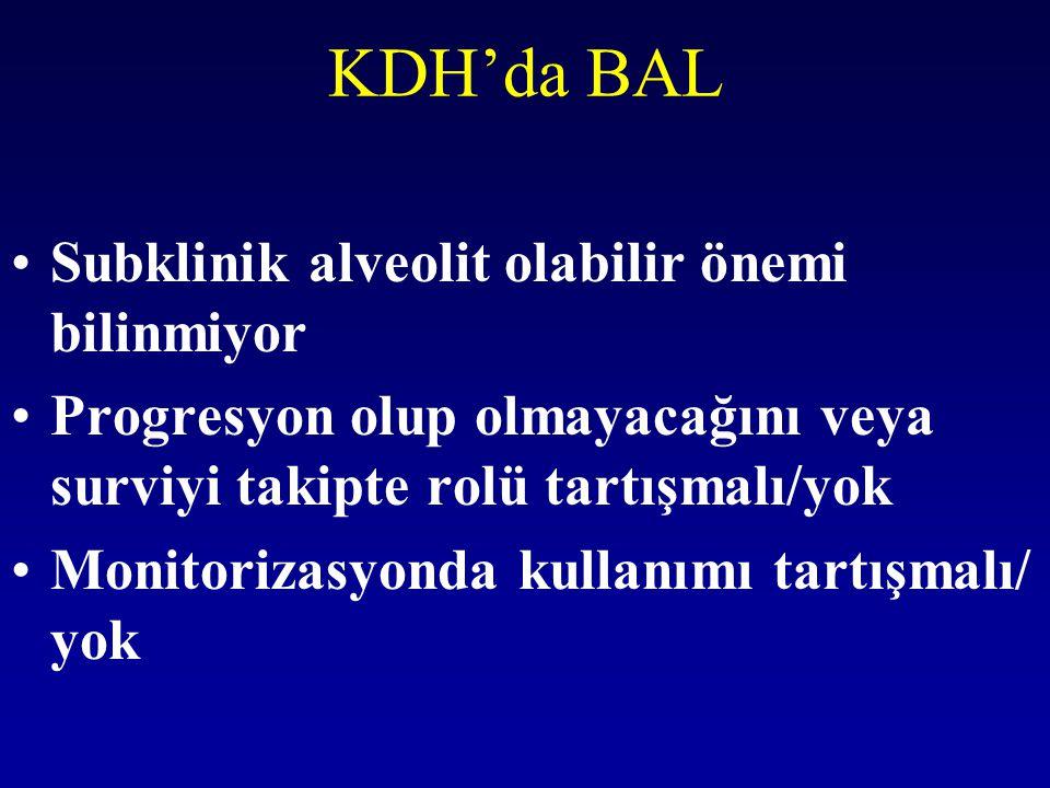 KDH'da BAL Subklinik alveolit olabilir önemi bilinmiyor
