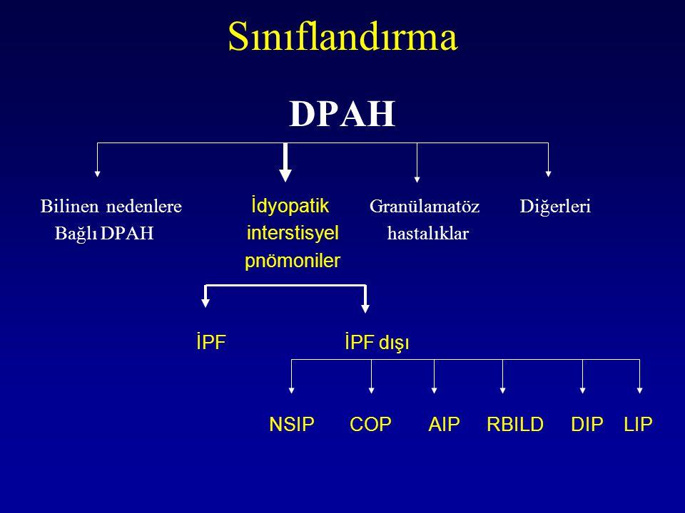 Sınıflandırma DPAH Bilinen nedenlere İdyopatik Granülamatöz Diğerleri