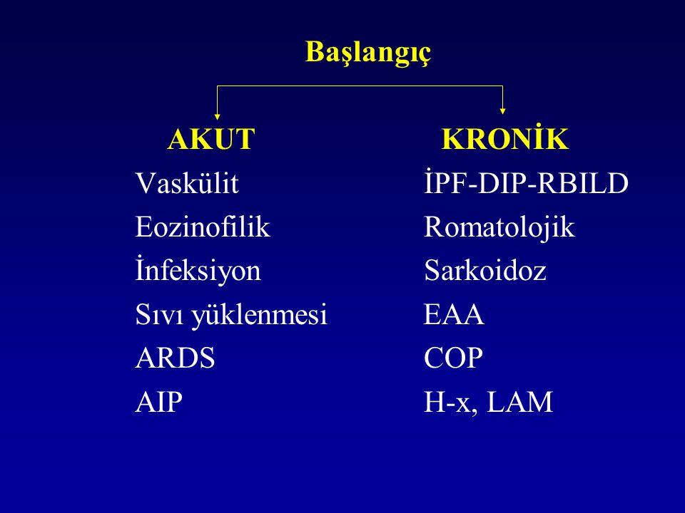 Başlangıç AKUT KRONİK. Vaskülit İPF-DIP-RBILD. Eozinofilik Romatolojik.