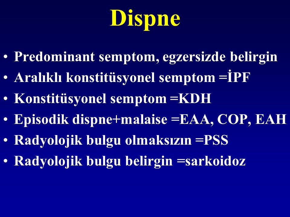 Dispne Predominant semptom, egzersizde belirgin