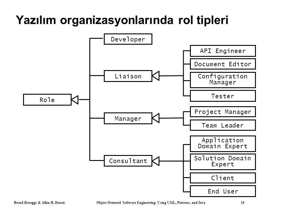 Yazılım organizasyonlarında rol tipleri