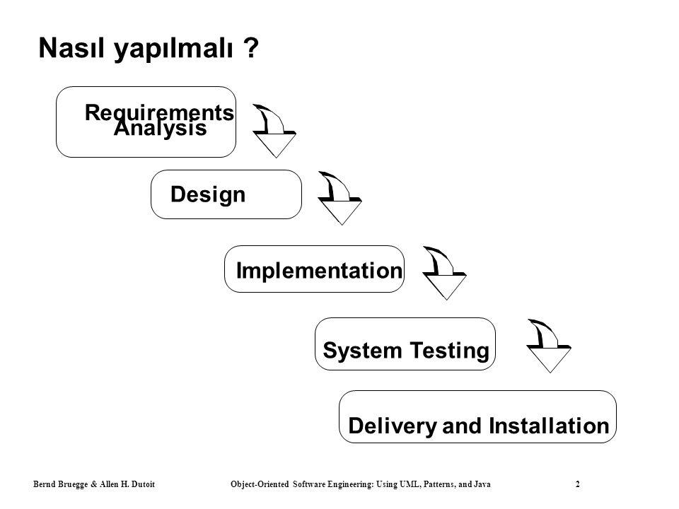 Nasıl yapılmalı Requirements Analysis Design Implementation