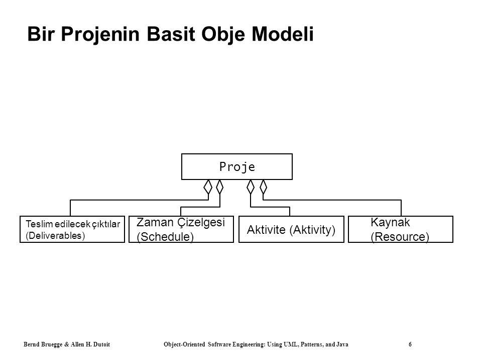 Bir Projenin Basit Obje Modeli