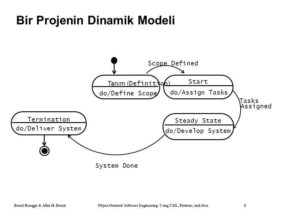 Bir Projenin Dinamik Modeli